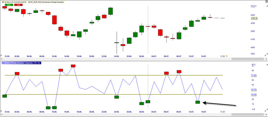CAC40_daily
